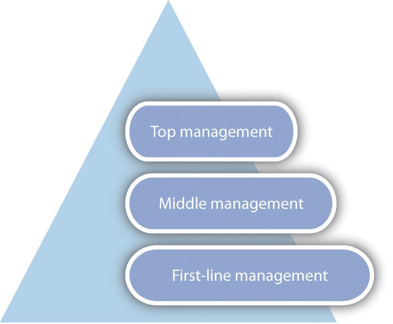 marketing principles william m pride pdf