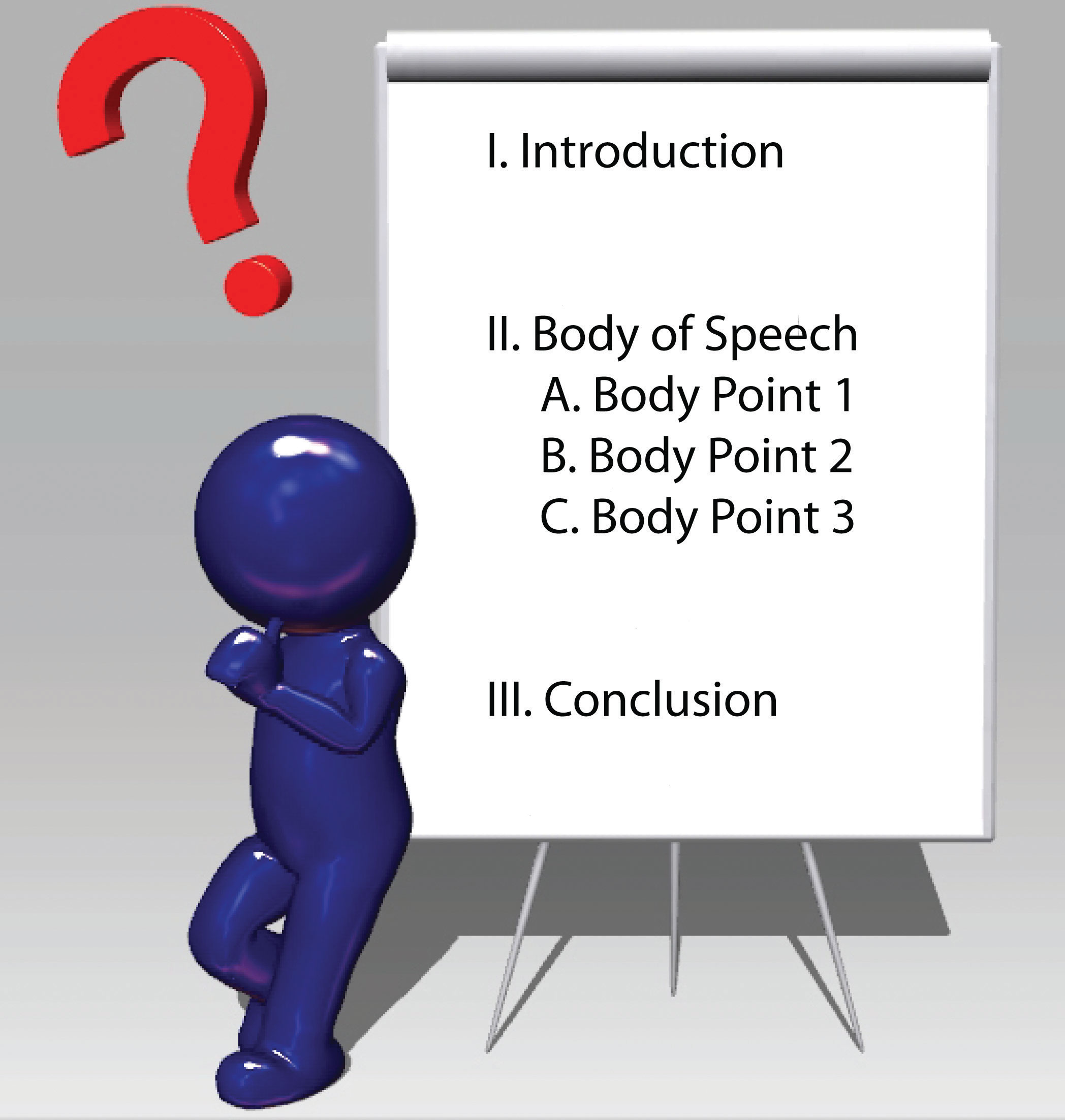 why outline spch 1080 public speaking