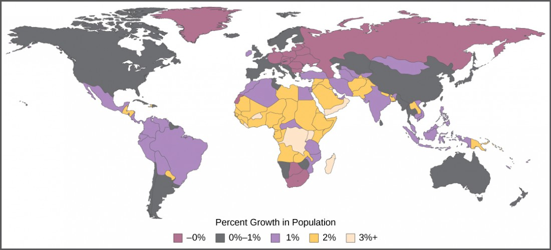 Percent population growth, which ranges from zero percent to three plus percent, is shown on a world map. Europe, Northern Asia, Greenland, and South Africa are experiencing zero percent population growth. The United States, Canada, the southern part of South America, China, and Australia are experiencing zero to one percent population growth. Mexico, the northern part of South America, and parts of Africa, the Middle East and Asia are experiencing one percent population growth. Most of Africa and parts of the Middle East and Asia are experiencing two percent population growth. Some parts of Africa are experiencing three percent population growth.
