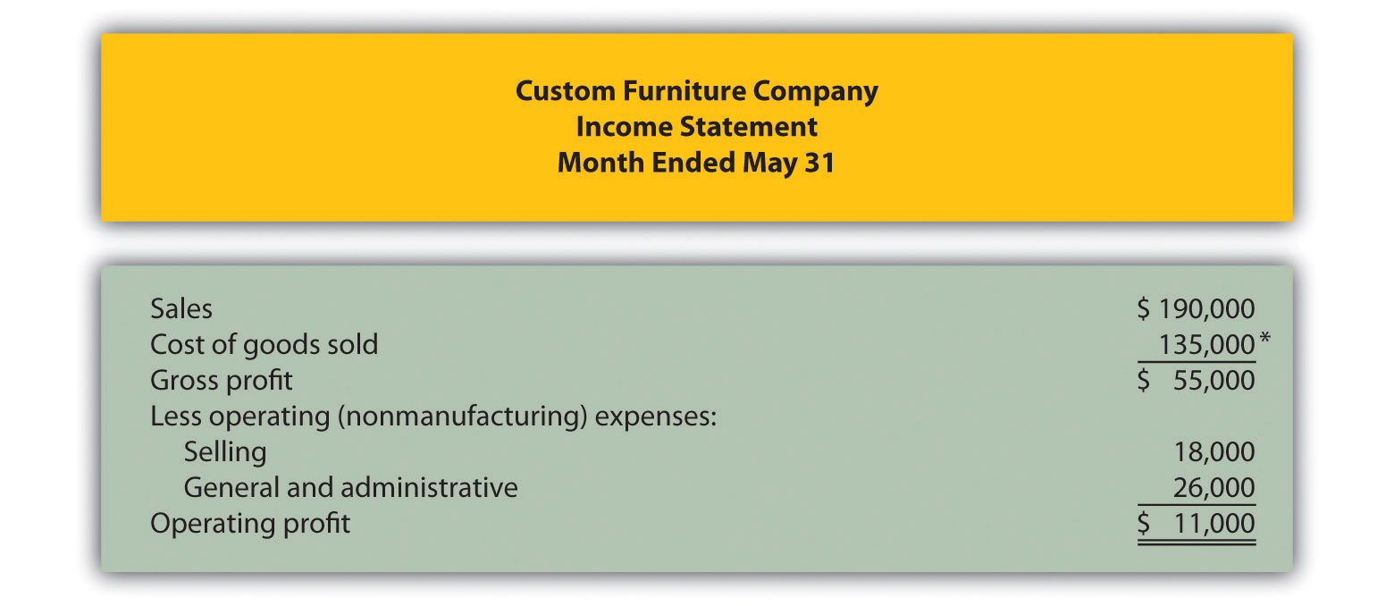 Income Statements For Manufacturing Companies Accounting For Managers