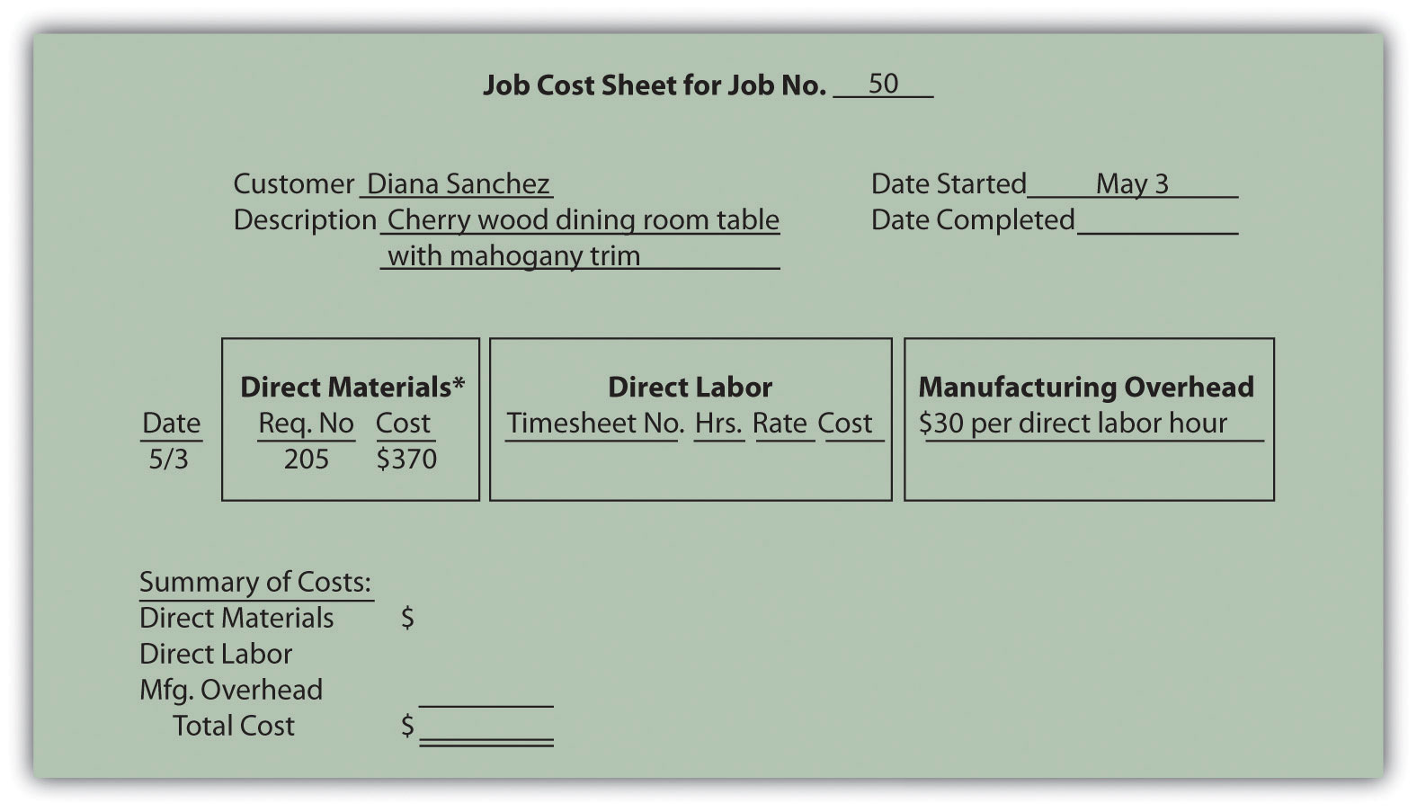 How a Job Costing System Works | Accounting for Managers