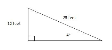 Trigonometry And Right Triangles Boundless Algebra