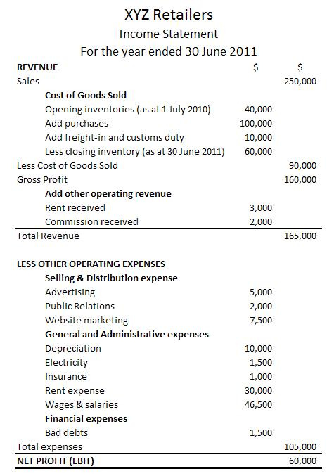 Income Statement Sample Free Income Statement Template Single