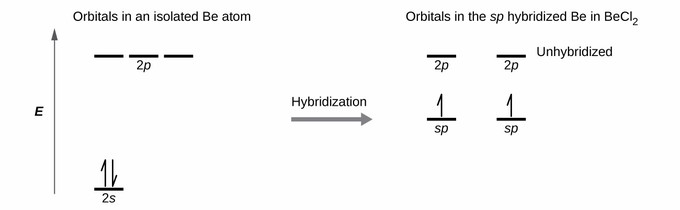 Bromine Orbital Diagram Linear Wiring Diagram For Light Switch