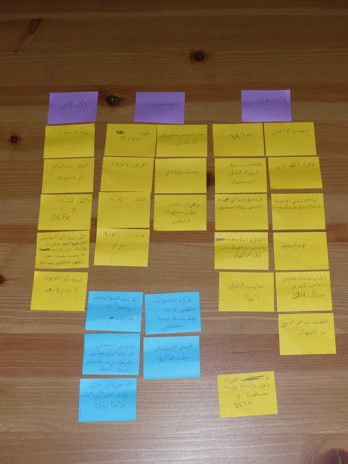 A picture of an outline. Post-it notes are organized on a table by color and topic.