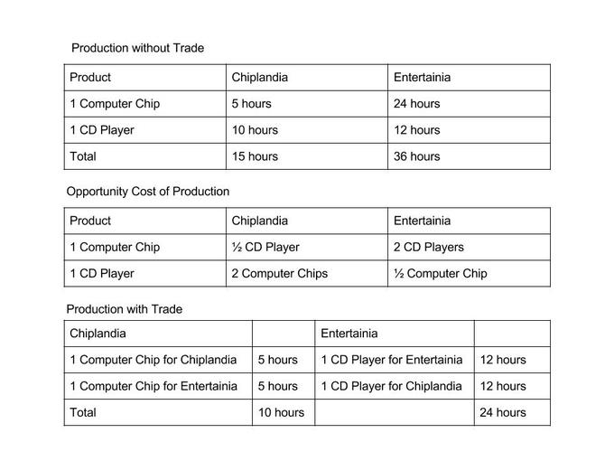 comparative analysis of two international companies 2 how to write a comparative analysis throughout your academic career, you'll be asked to write papers in which you compare and contrast two things: two texts, two.