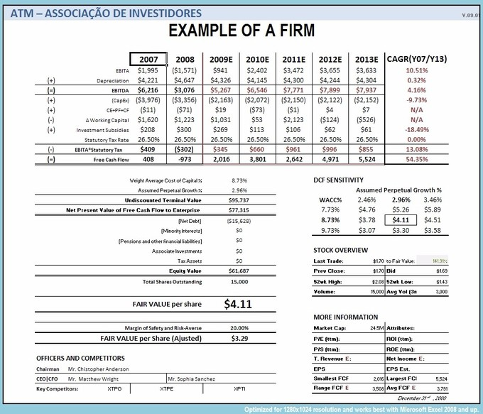 This is a good example of a what a discounted cash flow analysis would look like on paper, particularly as a prospective investor. There's actually quite a bit more information here than you may strictly need to understand the calculation, but it's a great way to see how each piece of information fits together.