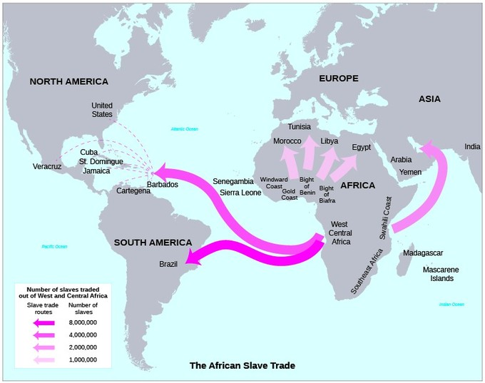According to the map, 8 million slaves travelled from West Central Africa to Brazil, 8 million slaves travelled from West Central Africa to Barbados, 4 million slaves travelled from the Swahili Coast to Arabia, 2 million slaves travelled from West Africa to Morocco, 2 million slaves travelled from West Africa to Tunisia, 2 million slaves travelled from West Africa to Libya, and 2 million slaves travelled from West Africa to Egypt.