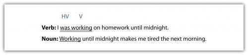 Verb: I was working on homework until midnight. 'Was working' is double underlined. 'Was' is a helping verb. 'Working' is an action verb. Noun: Working until midnight makes me tired the next morning. 'Working' is underlined.