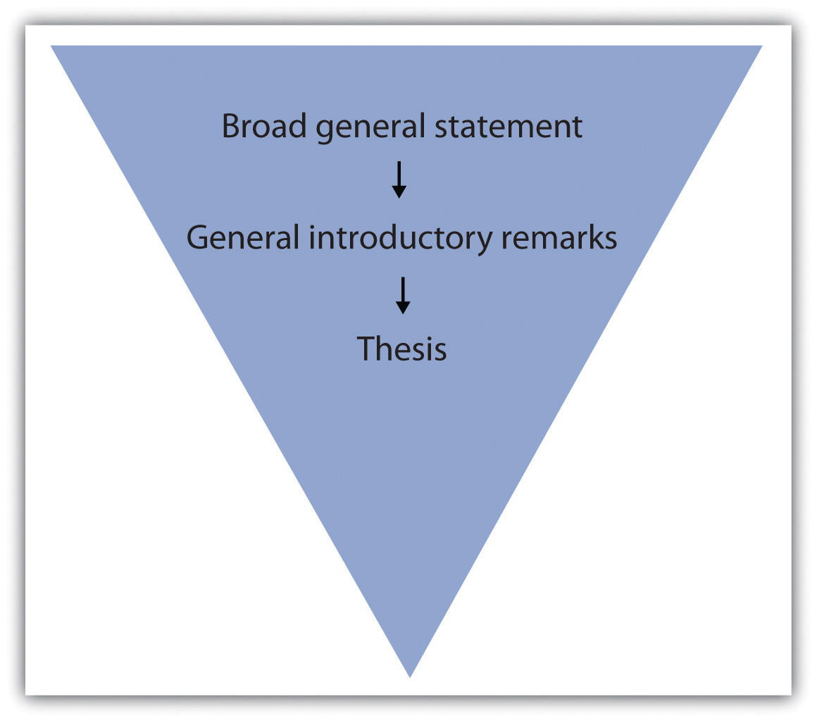 techniques for writing a thesis statement A strong thesis statement is key to writing a persuasive essay the thesis statement presents your topic to the reader, provides your opinion on that topic and summarizes the argument you'll make in the paper by offering evidence for your opinion.