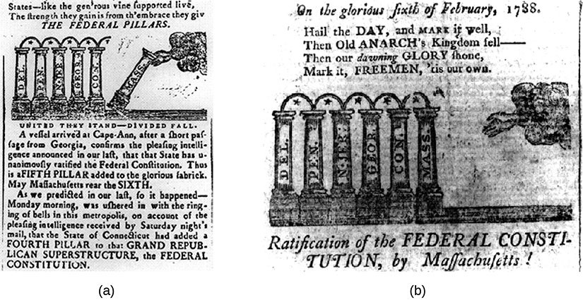federalist paper 68 summary