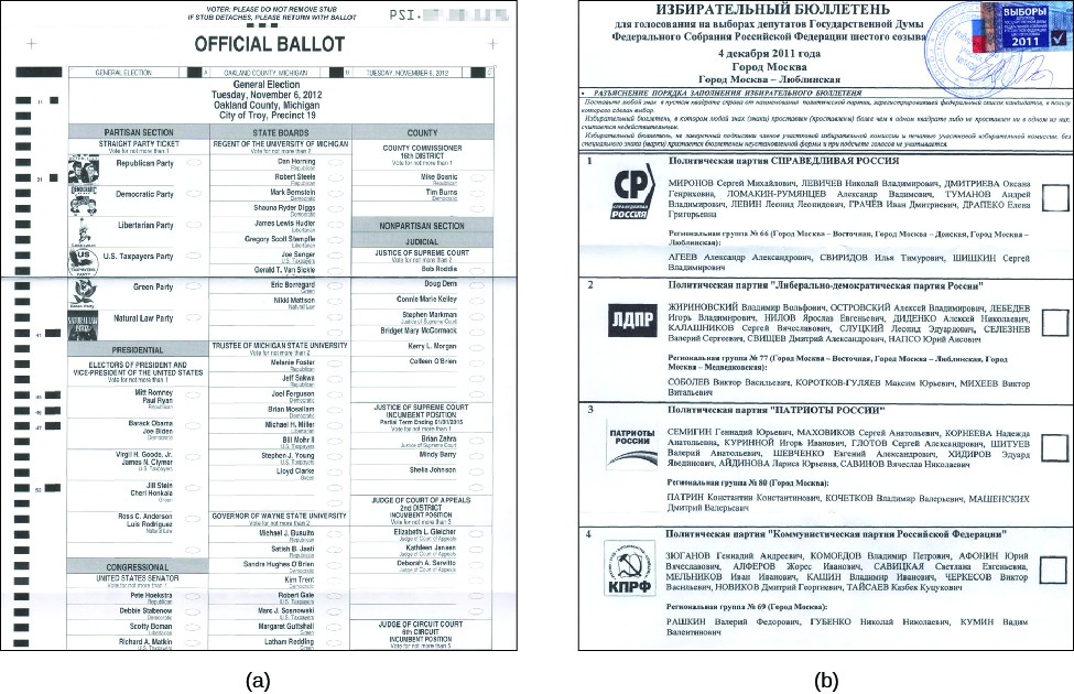 Two voting ballots side-by-side, one in English and one in Russian.