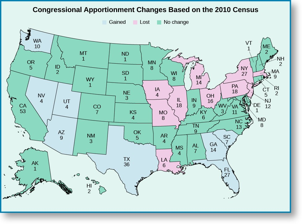 A map of the United States titled Congressional Apportionment Changes Based on the 2010 Census