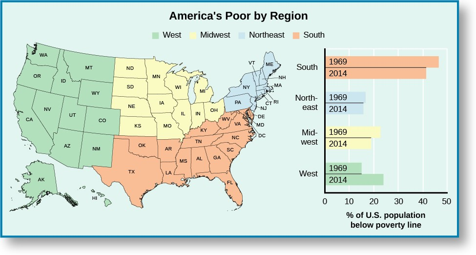 A map of the United States titled America's Poor by Region